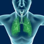 RPL554 in COPD