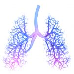 COPD and AFib, complications